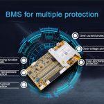 Скільки ви знаєте про BMS