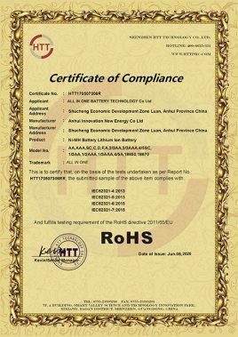 Сертифікація3